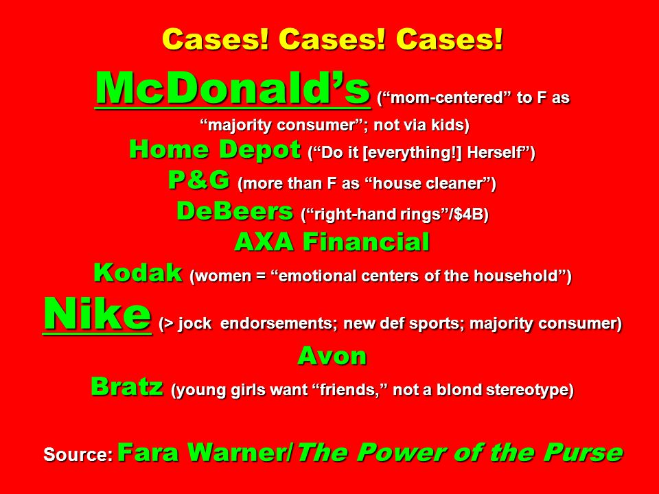 Cases! Cases! Cases! McDonald's ( mom-centered to F as majority consumer ; not via kids) Home Depot ( Do it [everything!] Herself ) P&G (more than F as house cleaner ) DeBeers ( right-hand rings /$4B) AXA Financial Kodak (women = emotional centers of the household ) Nike (> jock endorsements; new def sports; majority consumer) Avon Bratz (young girls want friends, not a blond stereotype) Source: Fara Warner/The Power of the Purse